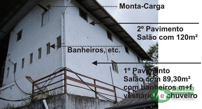 Imóvel Comercial à venda em Quitandinha, Petrópolis - Foto 20