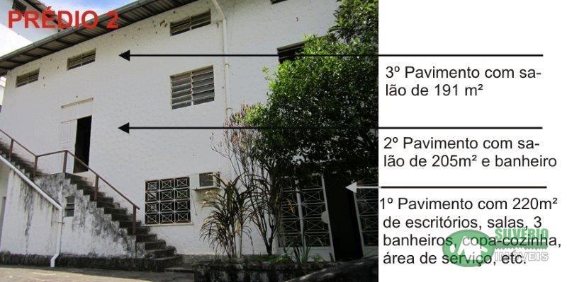 Imóvel Comercial à venda em Quitandinha, Petrópolis - Foto 8